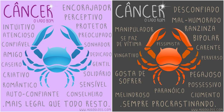 signo de cancer