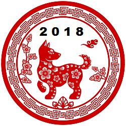 horoscopo chines cachorro caracteristicas