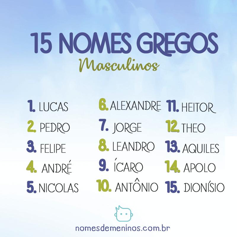 15 Nomes Gregos Masculinos