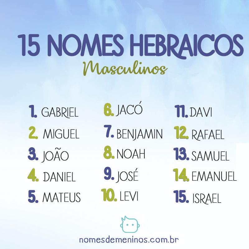15 Nomes Hebraicos