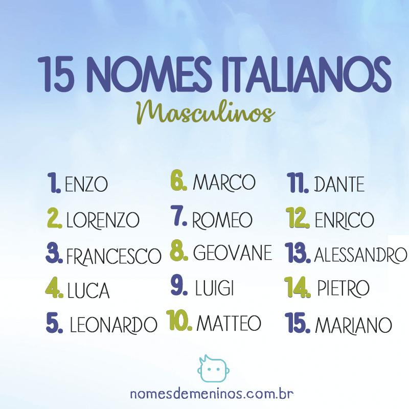 15 nomes italianos masculinos