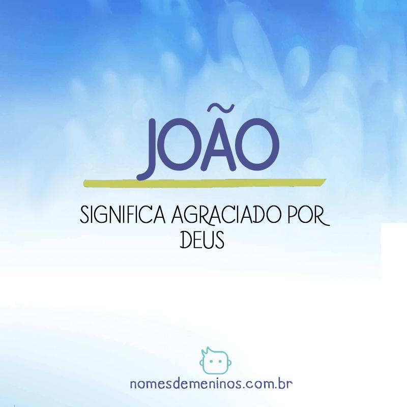 Significado do nome João