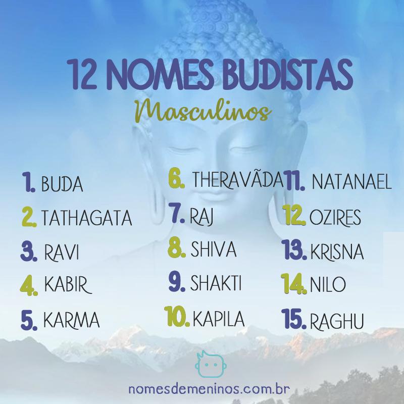Nomes budistas populares