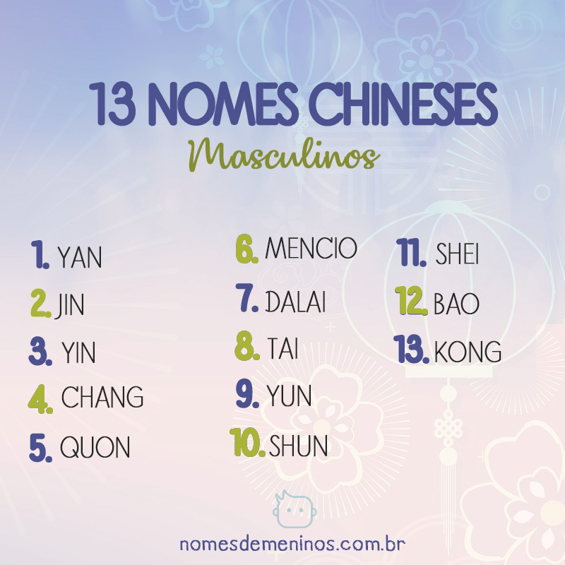 nomes chineses populares