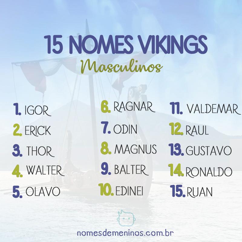 Nomes Vikings Populares