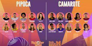 Participantes BBB 2021